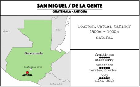 San Miguel / De La Gente - Guatemala. Light roast