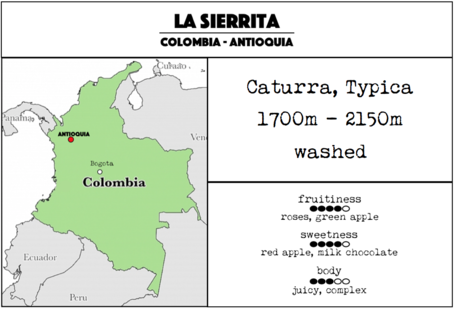 La Sierrita - Colombia. Light roast