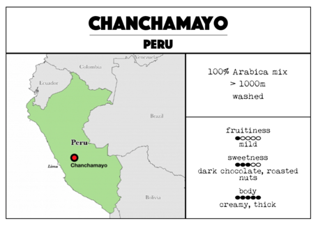 Peru - Chanchamayo. Full-medium Roast