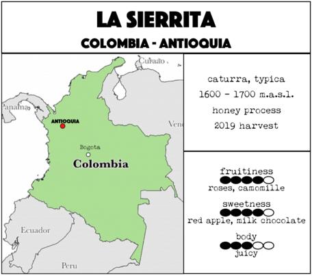 La Sierrita - Colombia. Light roast